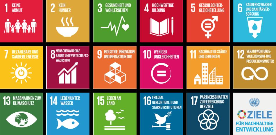 """Von """"Keine Armut"""" bis zu """"Klimaschutz"""" – das sind die 17 nachhaltigen Entwicklungsziele der Vereinten Nationen."""